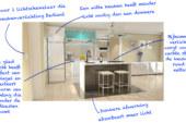 Tips voor de keukenverlichting